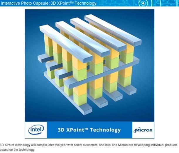 Intel i Micron predstavili 3D XPoint tehnologiju.