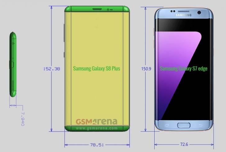 S8 Plus, S8, Samsung Galaxy S8 dimenzije ekranai telefona