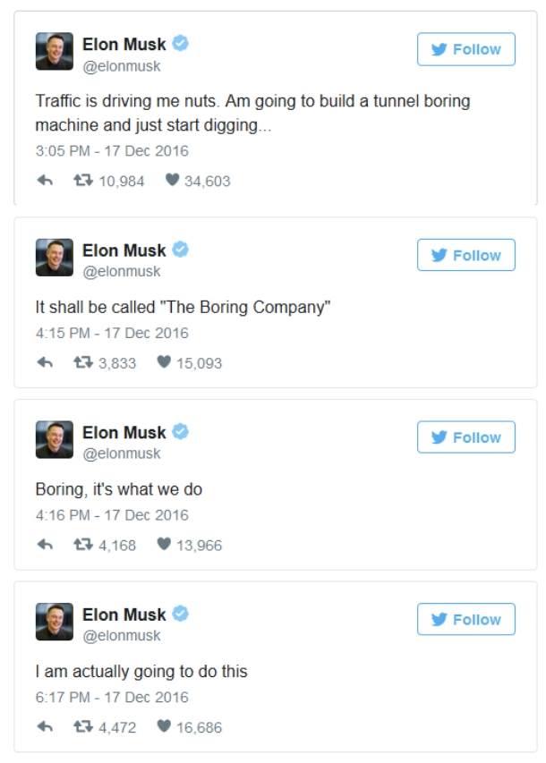 Ilon Mask, Elon Musk, twitter