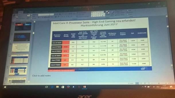 Intel, Core-X, Core i9