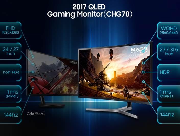 Samsung SHG90 i SHG70 monitori u Srbiji, cena, prodaja, kupovina, monitor