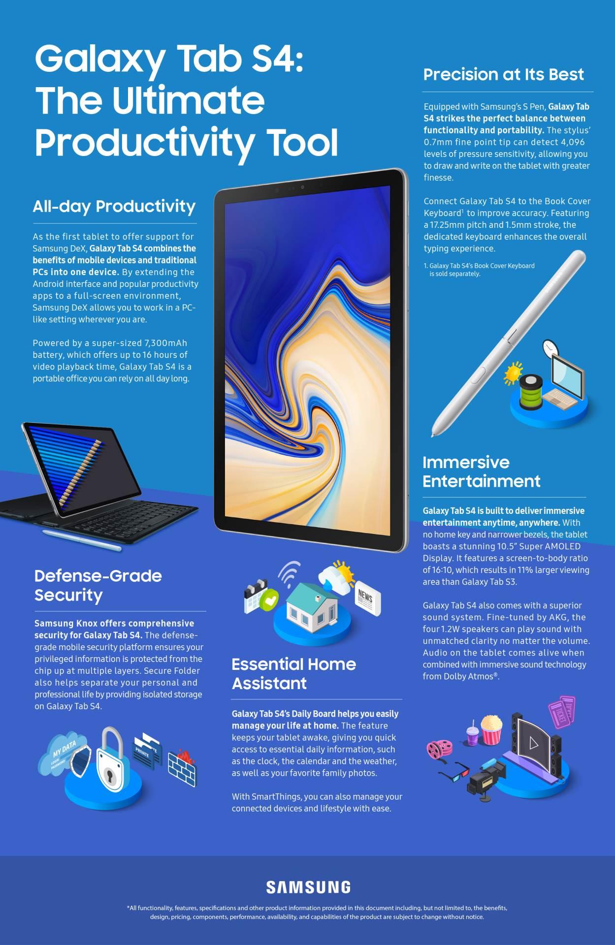 Samsung Galaxy Tab S4 cena u Srbiji, prodaja, kupovina Galaxy Tab S4 cena, Galaxy Tab S4 kupovina