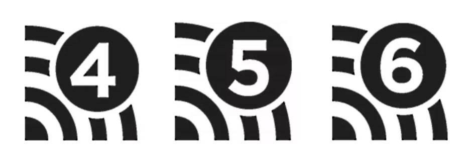 WiFi, WiFi 6, Wi-Fi, Wi-Fi 6