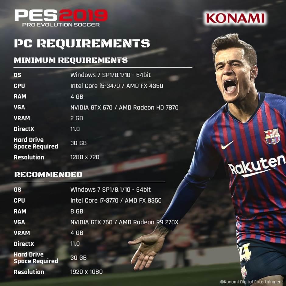 PES 2019 PC zahtevnost, Kakav komp mi treba za PC 2019