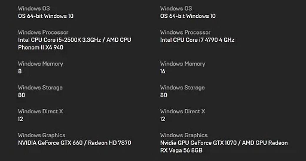 HITMAN 3 PC zahtevnost