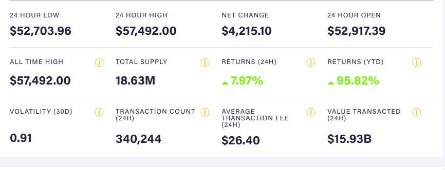 bitcoin coindesk vrednost kriptovalute