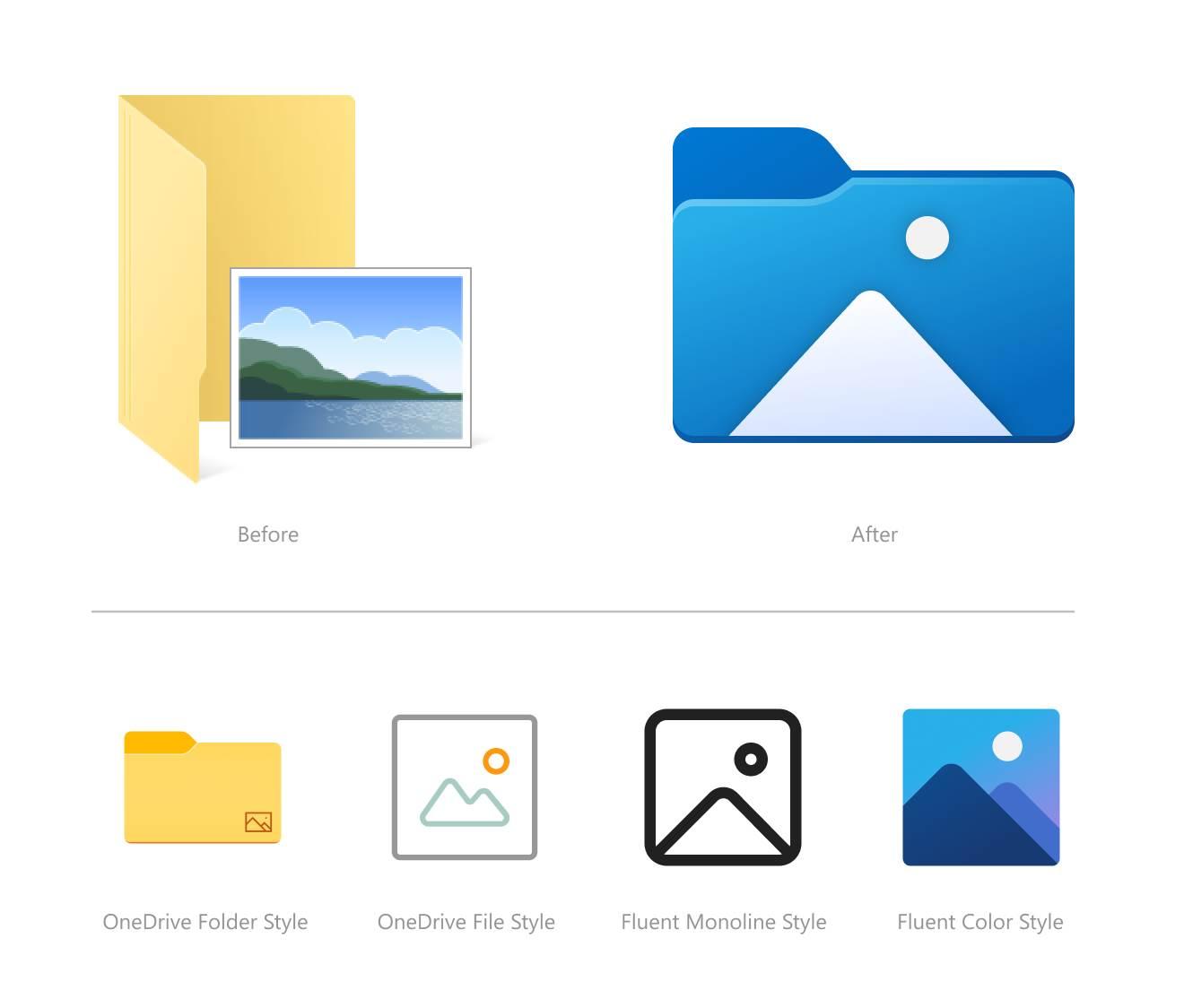 Folder sa slikama ikonice pre i posle