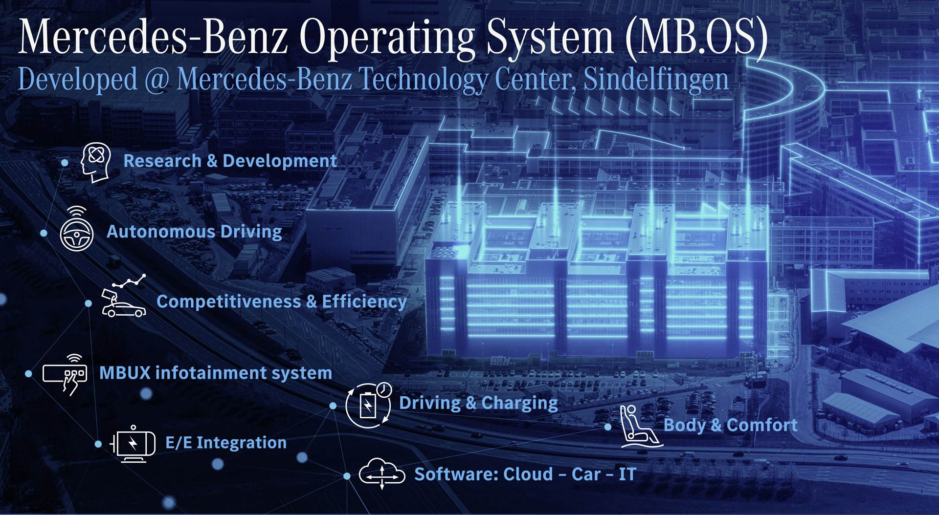 Mercedes-benz operativni sistem za automobile mb.os
