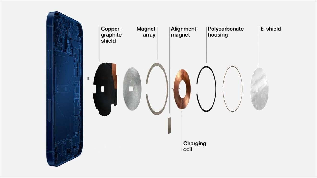 Apple MagSafe komponente