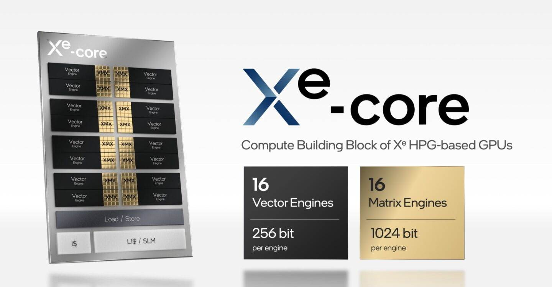 Intel Xe jezgra