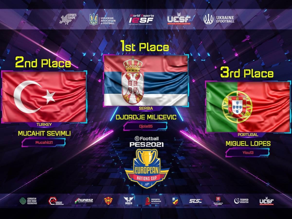Srbija Šampion Evrope PES 2021 Kup Nacija