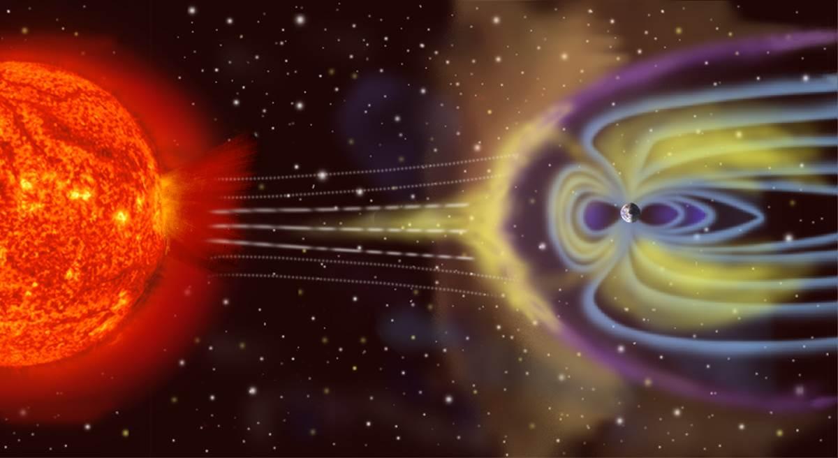 Solarna oluja i Zemljina magnetosfera
