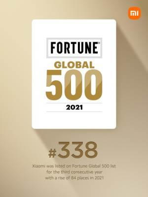 2021 Global 500 ENG