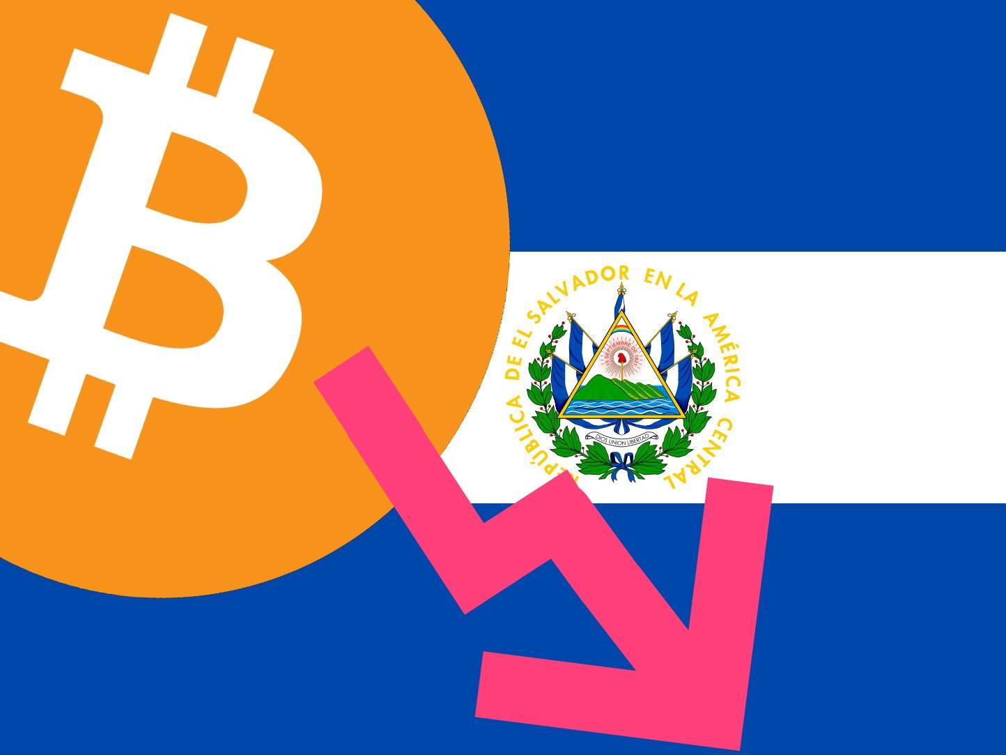 El Salvador i Bitcoin