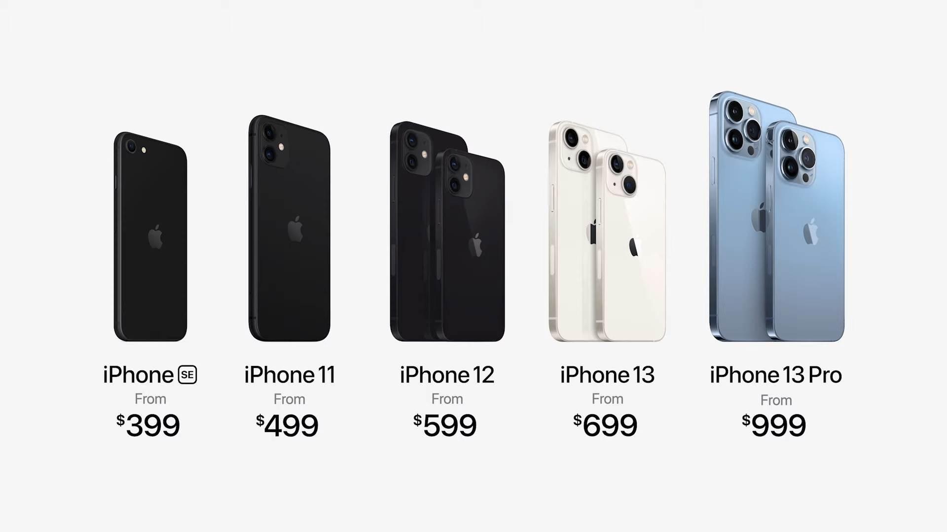 iPhone 13 cene